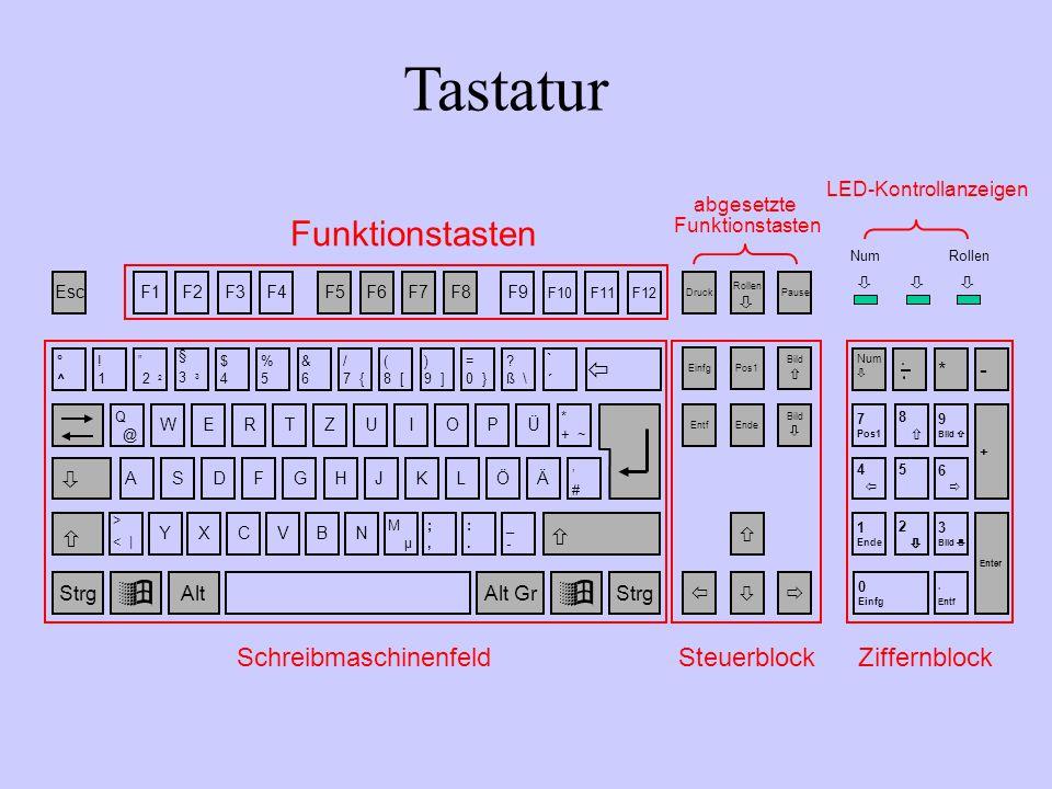 "Tastatur Esc F1F2F3F4F5F6F7F8F9 F10F11F12 DruckPause Rollen  Num  Rollen WRTZUIOPÜ °^°^ !1!1  "" 2 2 &6&6 $4$4 %5%5 / 7 { ( 8 [ ) 9 ] = 0 } ."