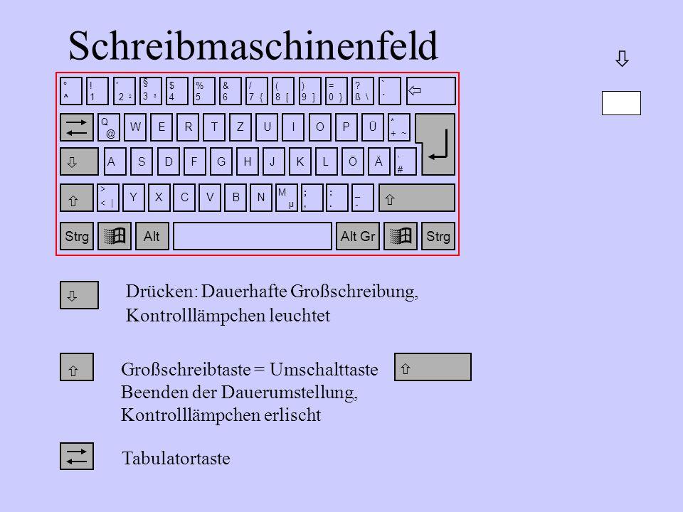"Schreibmaschinenfeld WRTZUIOPÜ °^°^ !1!1  "" 2 2 &6&6 $4$4 %5%5 / 7 { ( 8 [ ) 9 ] = 0 } ."