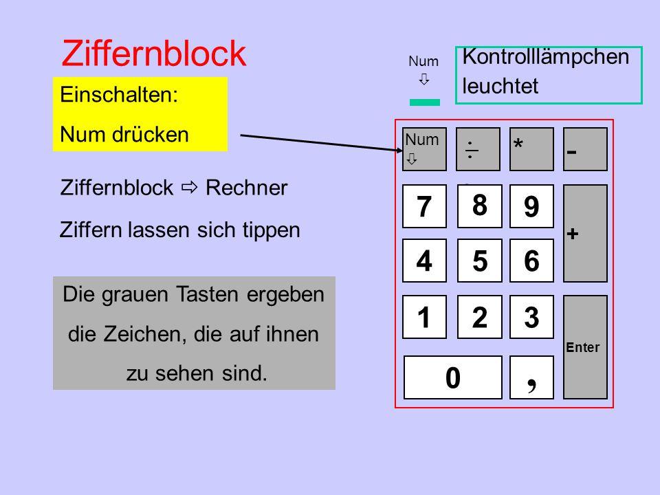 Num  * - 7 Pos1 8  9 Bild  4  5 6  1 Ende 2  3 Bild  + 0 Einfg, Entf Enter Num  Ziffernblock Einschalten: Num drücken Kontrolllämpchen leuchtet Ziffern lassen sich tippen Die grauen Tasten ergeben die Zeichen, die auf ihnen zu sehen sind.