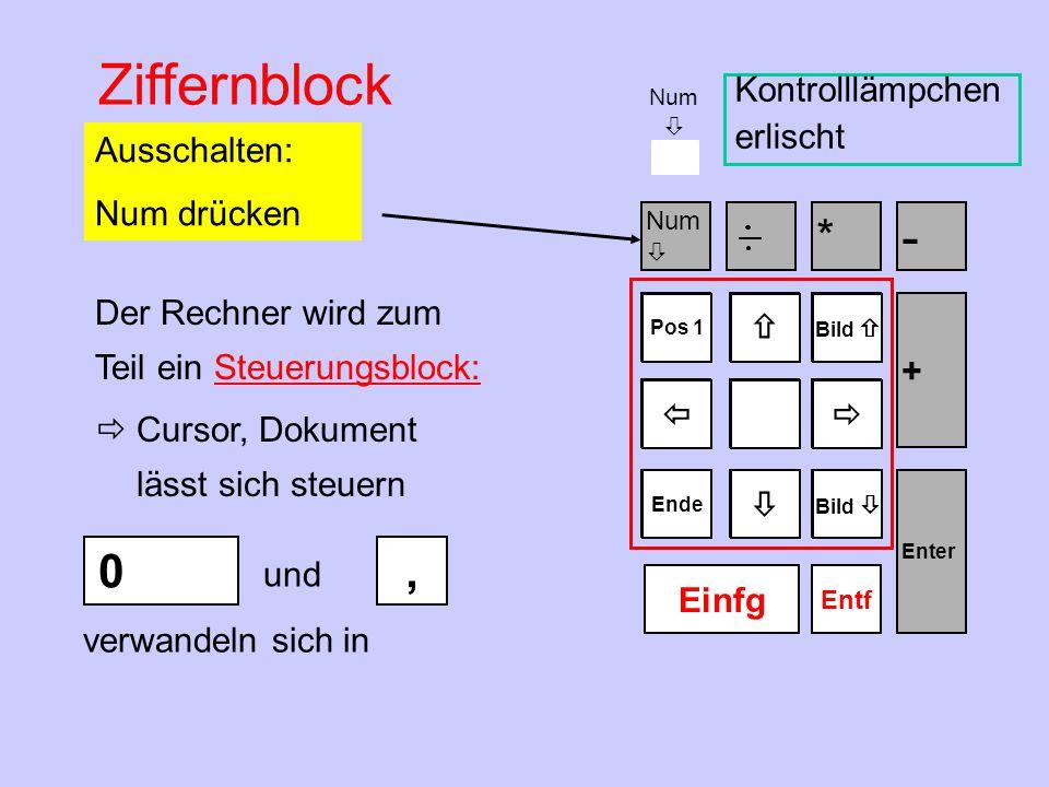 Num  Ziffernblock Ausschalten: Num drücken Kontrolllämpchen erlischt Der Rechner wird zum Teil ein Steuerungsblock: Num  * - 7 8 9 456 123 + 0, Enter Einfg Entf  Cursor, Dokument lässt sich steuern Bild  Pos 1   Ende  Bild  verwandeln sich in 0, und