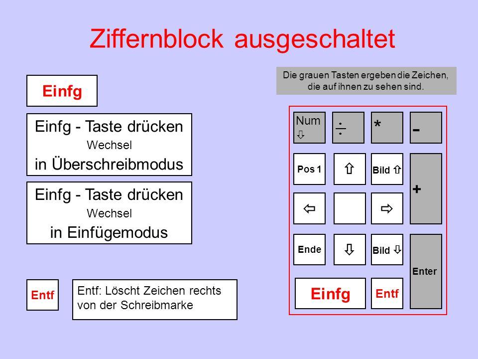 Num    Rollen Einfg Bild  Pos1 Bild  Ende Entf   Steuerungsblock und Ziffernblock Einfg Entf Bild  Num  * - Pos 1   Ende  Bild  + Enter Num ausgeschaltet =