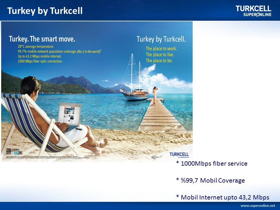 Turkey by Turkcell * 1000Mbps fiber service * %99,7 Mobil Coverage * Mobil Internet upto 43,2 Mbps