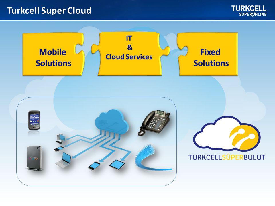 Turkcell Super Cloud