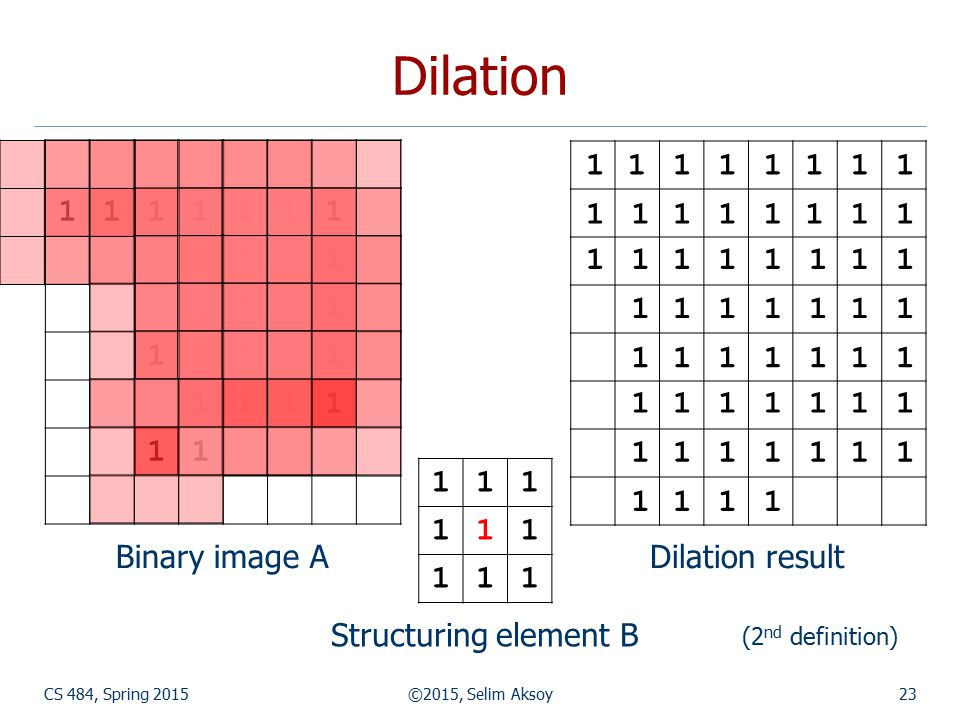 CS 484, Spring 2015©2015, Selim Aksoy23 Dilation Structuring element B Dilation result 1111111 1111 1111 11111 1111 11 111 111 111 11111111 11111111 11111111 1111111 1111111 1111111 1111111 1111 (2 nd definition) Binary image A