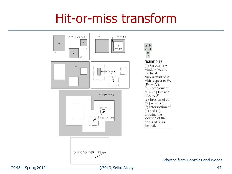 CS 484, Spring 2015©2015, Selim Aksoy47 Hit-or-miss transform Adapted from Gonzales and Woods