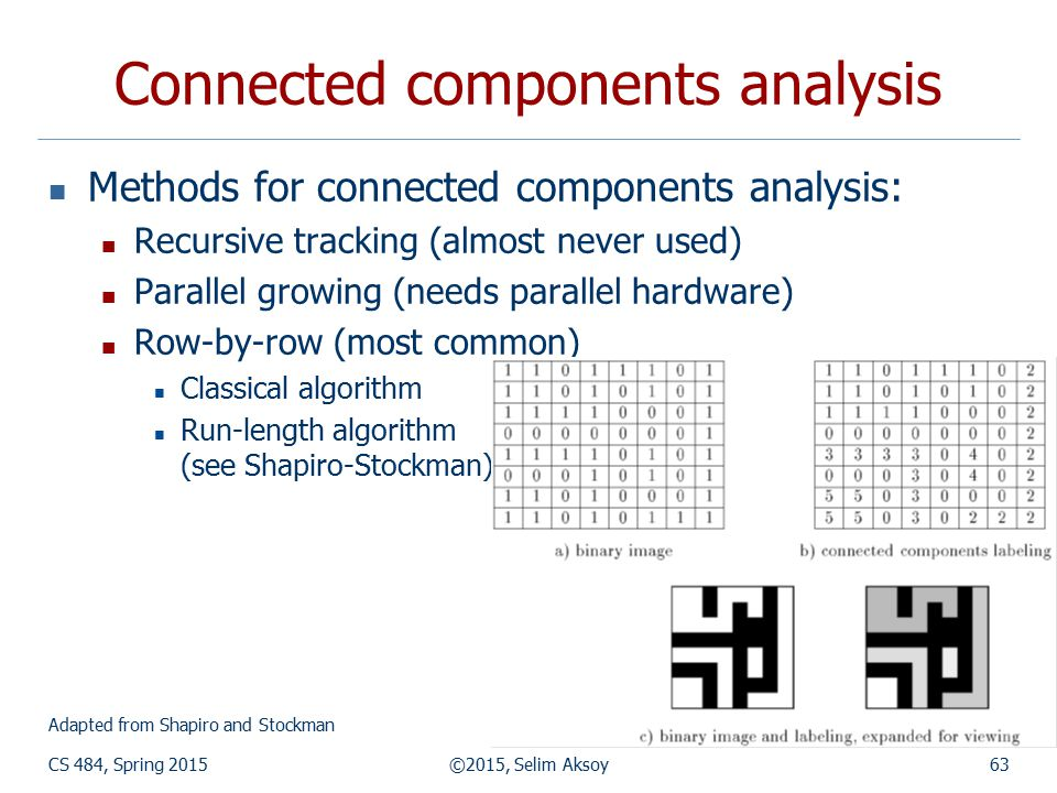CS 484, Spring 2015©2015, Selim Aksoy63 Connected components analysis Methods for connected components analysis: Recursive tracking (almost never used