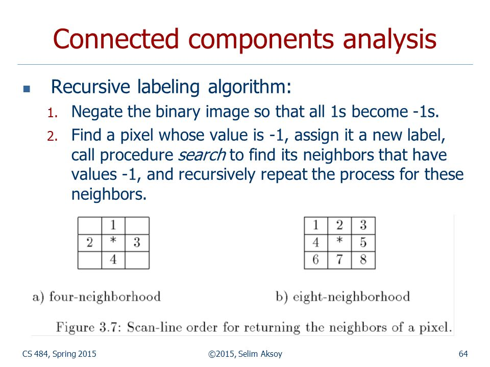 CS 484, Spring 2015©2015, Selim Aksoy64 Connected components analysis Recursive labeling algorithm: 1. Negate the binary image so that all 1s become -