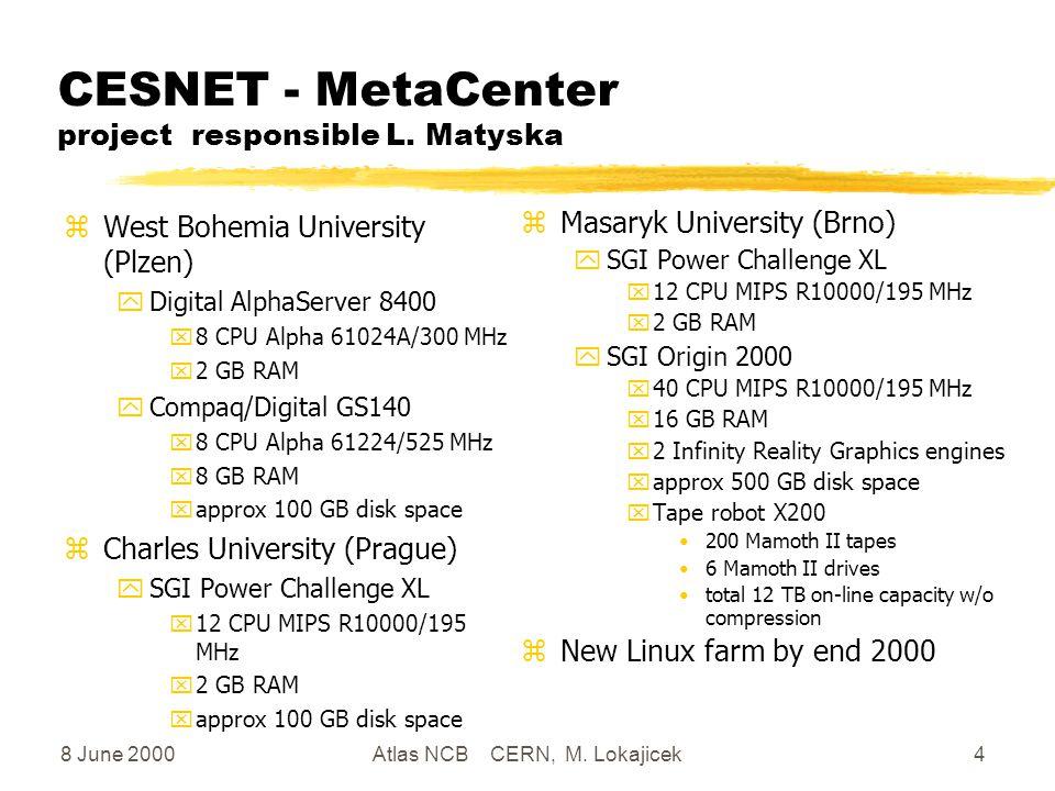8 June 2000Atlas NCB CERN, M. Lokajicek4 CESNET - MetaCenter project responsible L.