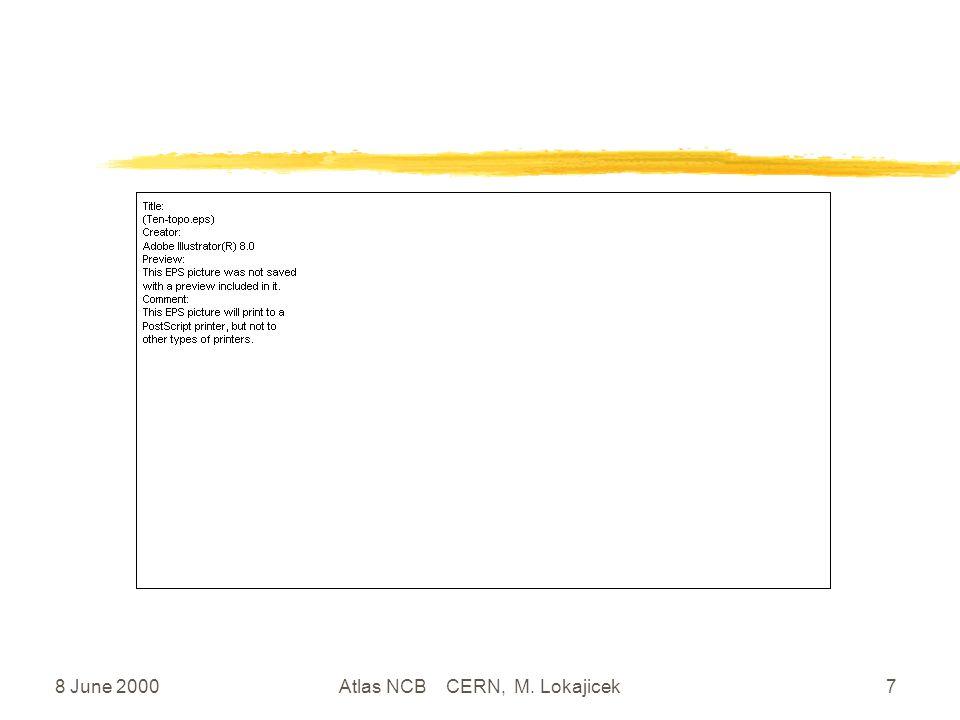 8 June 2000Atlas NCB CERN, M. Lokajicek7