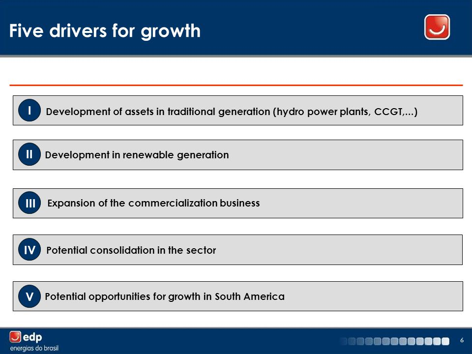6 Five drivers for growth I II III Development of assets in traditional generation (hydro power plants, CCGT,...) Development in renewable generation Expansion of the commercialization business Potential consolidation in the sector Potential opportunities for growth in South America IV V