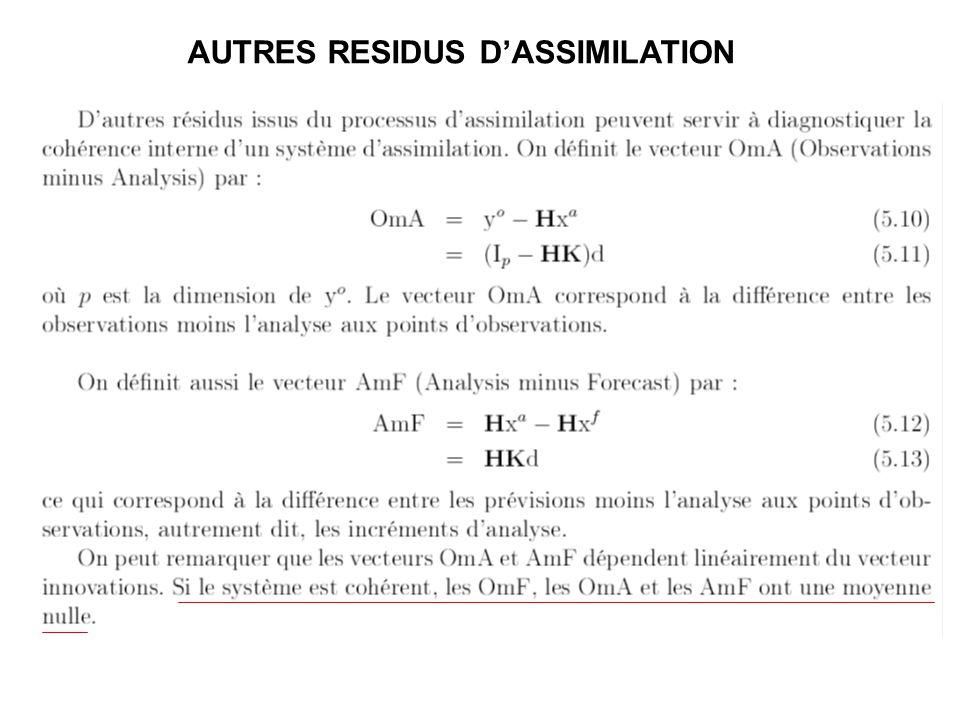 AUTRES RESIDUS D'ASSIMILATION