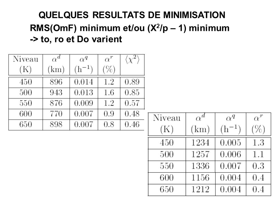 QUELQUES RESULTATS DE MINIMISATION RMS(OmF) minimum et/ou (X 2 /p – 1) minimum -> to, ro et Do varient