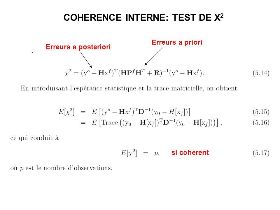COHERENCE INTERNE: TEST DE X 2 Erreurs a posteriori Erreurs a priori si coherent