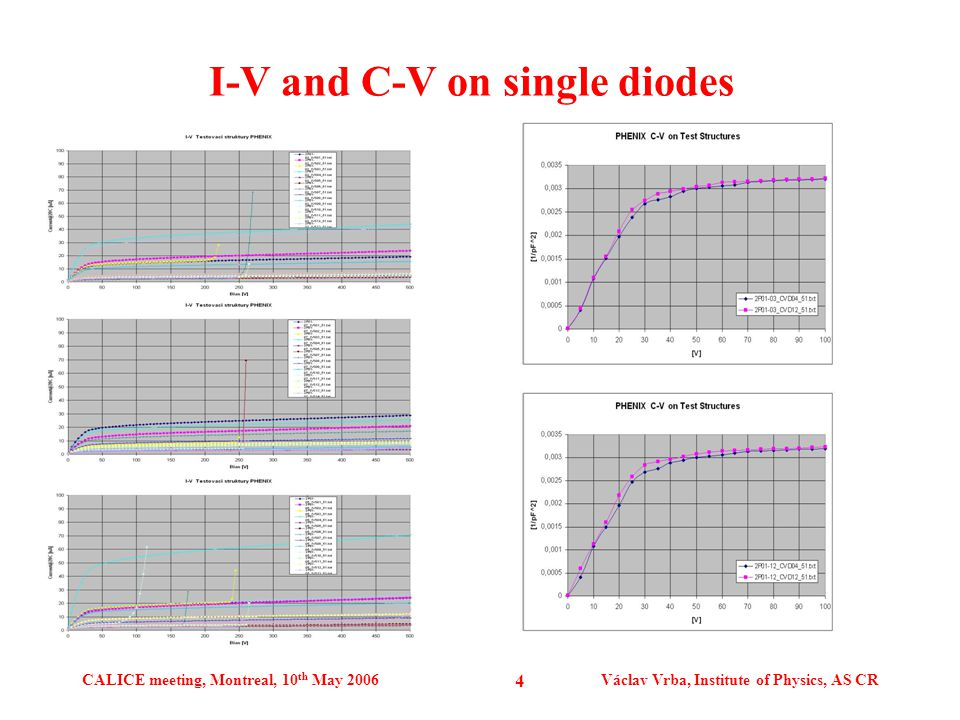 CALICE meeting, Montreal, 10 th May 2006Václav Vrba, Institute of Physics, AS CR 4 I-V and C-V on single diodes