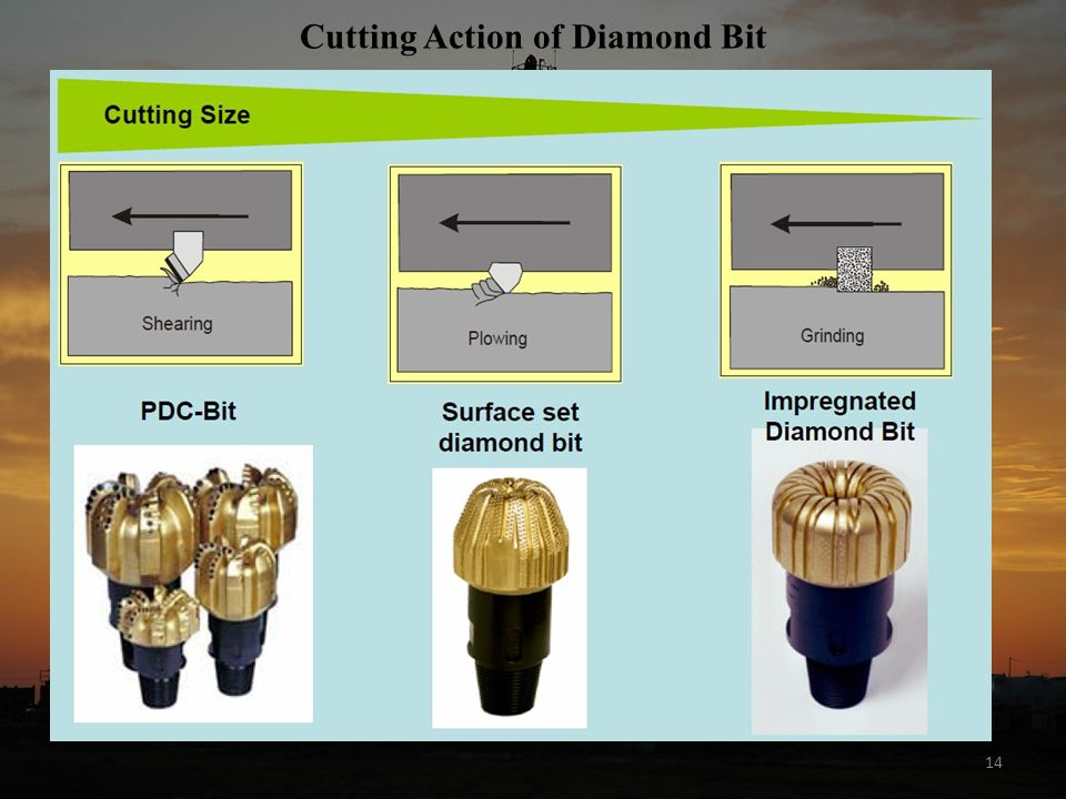 14 Cutting Action of Diamond Bit