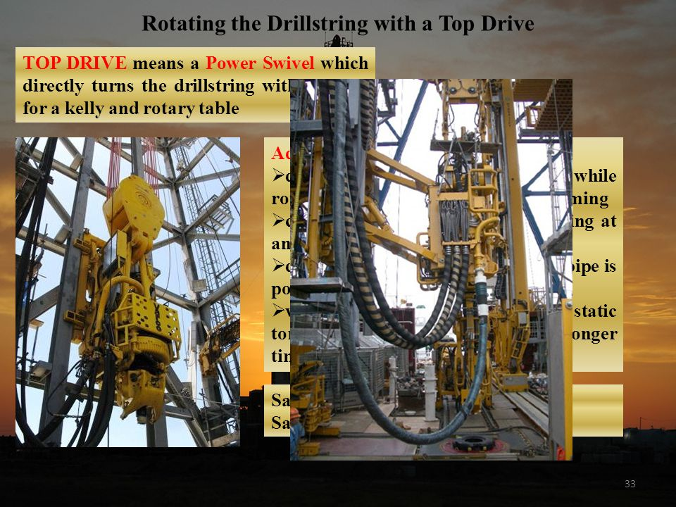 33 Rotating the Drillstring with a Top Drive TOP DRIVE means a Power Swivel which directly turns the drillstring without need for a kelly and rotary table Advantages of a Top Drive Systém:  drill string can be pulled out while rotating and circulating → Back Reaming  can be reconnected to the drill string at any mast height during tripping  drilling with 3-joint stands of drill pipe is possible  with hydraulic driven power swivel static torque can be applied for much longer time Save time!!.