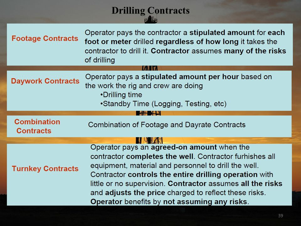 39 Drilling Contracts