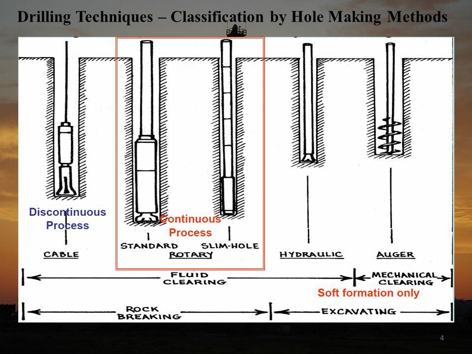 25 Drilling Fluid Circulating Pumps Typical Operating Parameters: max pressure: 35 Mpa 17 ½ = 3 500 l/min 12 ¼ = 2 500 l/min 8 ½ = 1 500 l/min 6 = 600 l/min heavyweight rigs => 2 pumps 1 200kW lightweight rigs => 2 pumps 600 kW