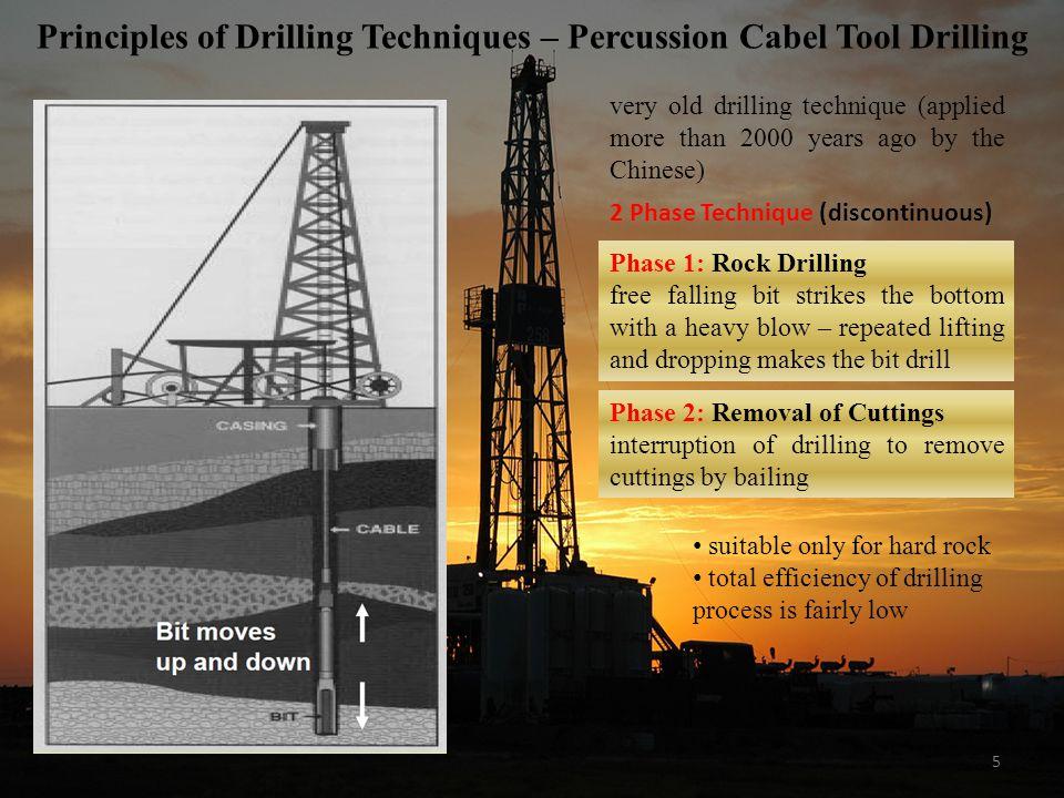 6 Principles of Drilling Techniques – Percussion Cabel Tool Drilling