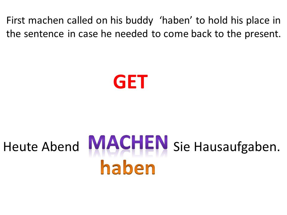 First machen called on his buddy 'haben' to hold his place in the sentence in case he needed to come back to the present.