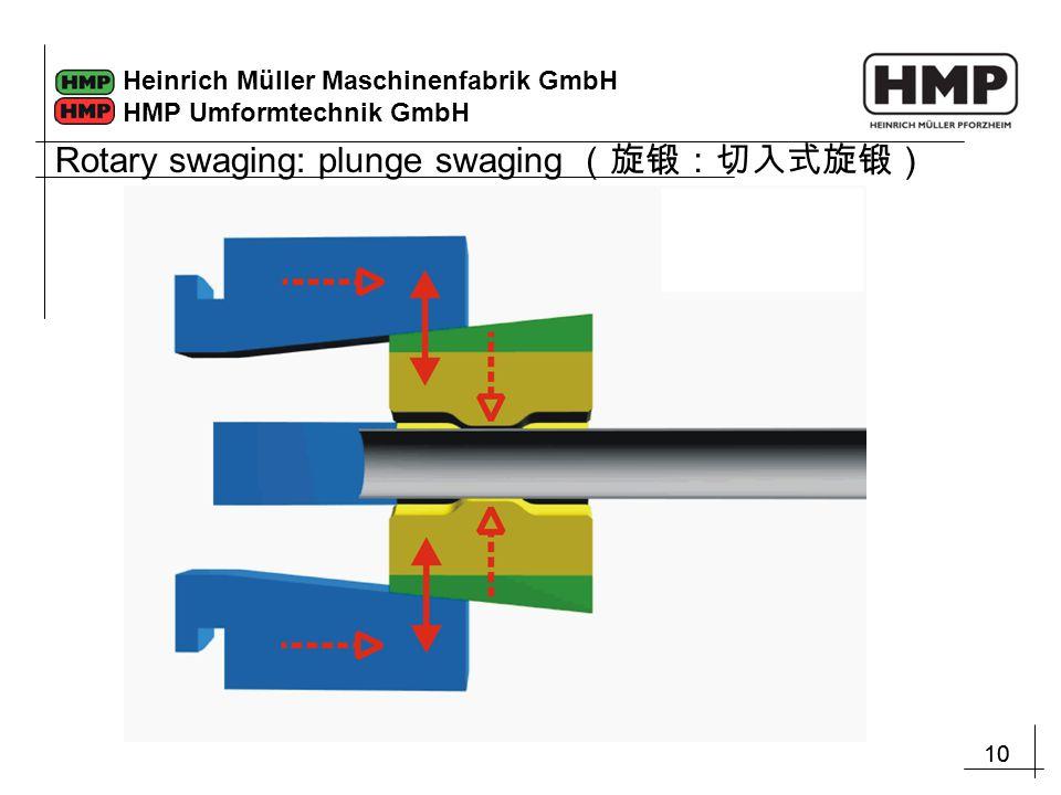 10 Heinrich Müller Maschinenfabrik GmbH HMP Umformtechnik GmbH Rotary swaging: plunge swaging (旋锻:切入式旋锻)