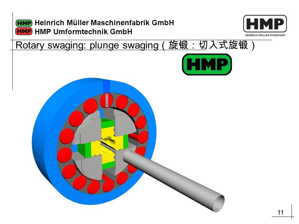 11 Heinrich Müller Maschinenfabrik GmbH HMP Umformtechnik GmbH Rotary swaging: plunge swaging (旋锻:切入式旋锻)