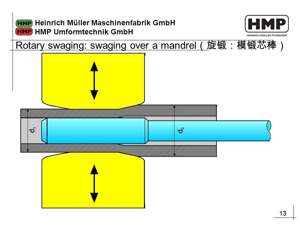 13 Heinrich Müller Maschinenfabrik GmbH HMP Umformtechnik GmbH Rotary swaging: swaging over a mandrel (旋锻:模锻芯棒)