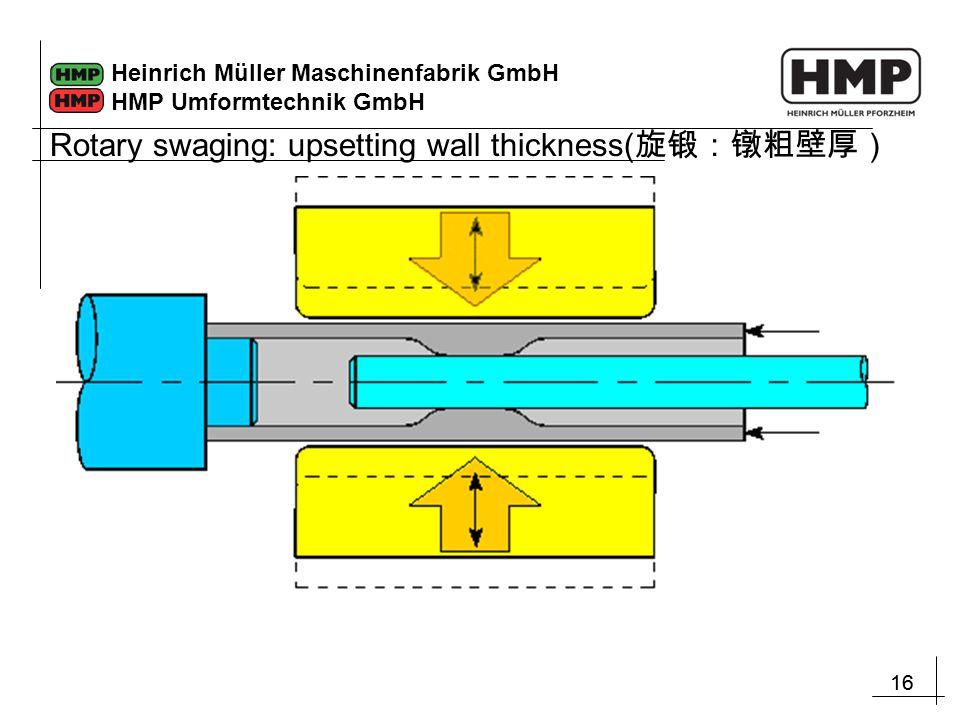 16 Heinrich Müller Maschinenfabrik GmbH HMP Umformtechnik GmbH Rotary swaging: upsetting wall thickness( 旋锻:镦粗壁厚)