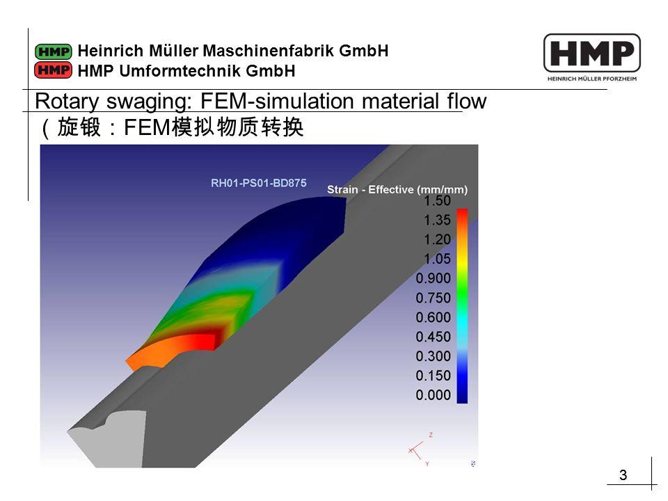 33 Heinrich Müller Maschinenfabrik GmbH HMP Umformtechnik GmbH Rotary swaging: FEM-simulation material flow (旋锻: FEM 模拟物质转换