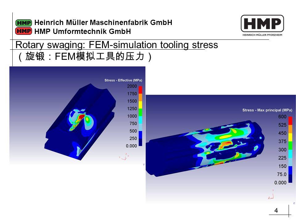 44 Heinrich Müller Maschinenfabrik GmbH HMP Umformtechnik GmbH Rotary swaging: FEM-simulation tooling stress (旋锻: FEM 模拟工具的压力)