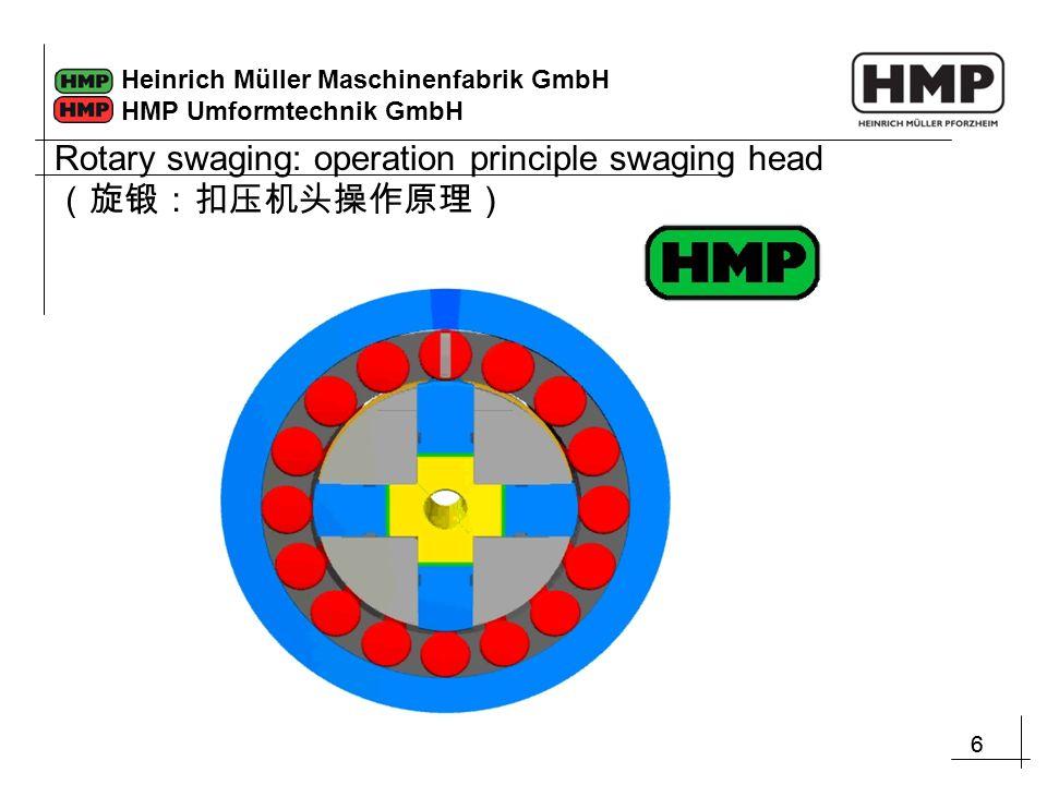 66 Heinrich Müller Maschinenfabrik GmbH HMP Umformtechnik GmbH Rotary swaging: operation principle swaging head (旋锻:扣压机头操作原理)