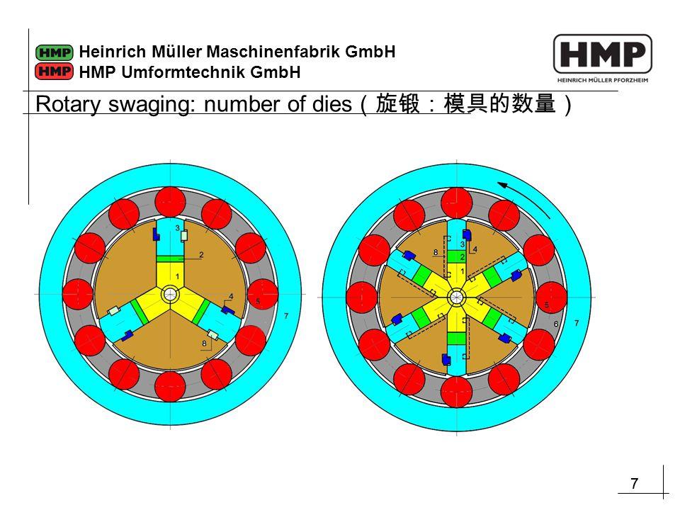 77 Heinrich Müller Maschinenfabrik GmbH HMP Umformtechnik GmbH Rotary swaging: number of dies (旋锻:模具的数量)