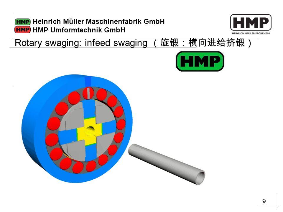 99 Heinrich Müller Maschinenfabrik GmbH HMP Umformtechnik GmbH Rotary swaging: infeed swaging (旋锻:横向进给挤锻)