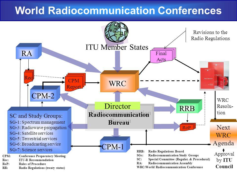 Preparation for WRC-11 Resolution 805 (WRC-07) 07 11