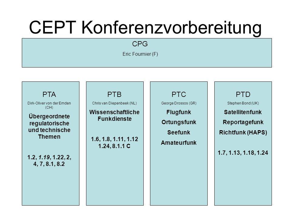 CEPT Konferenzvorbereitung CPG Eric Fournier (F) PTA Dirk-Oliver von der Emden (CH) Übergeordnete regulatorische und technische Themen 1.2, 1.19, 1.22, 2, 4, 7, 8.1, 8.2 PTB Chris van Diepenbeek (NL) Wissenschaftliche Funkdienste 1.6, 1.8, 1.11, 1.12 1.24, 8.1.1 C PTC George Drossos (GR) Flugfunk Ortungsfunk Seefunk Amateurfunk PTD Stephen Bond (UK) Satellitenfunk Reportagefunk Richtfunk (HAPS) 1.7, 1.13, 1.18, 1.24