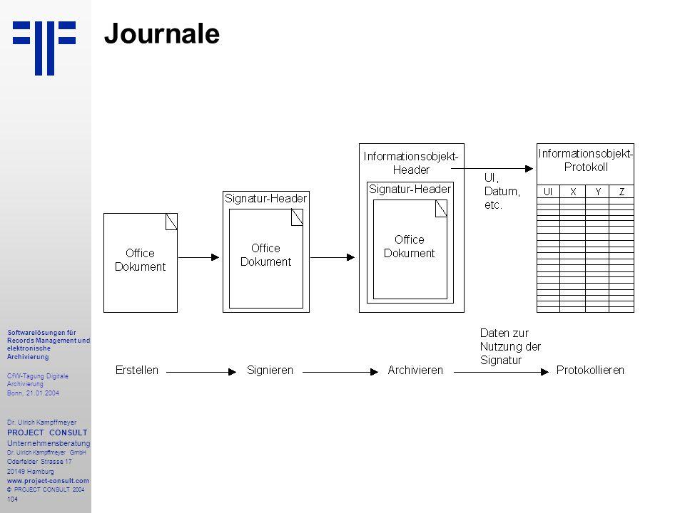 104 Softwarelösungen für Records Management und elektronische Archivierung CfW-Tagung Digitale Archivierung Bonn, 21.01.2004 Dr. Ulrich Kampffmeyer PR
