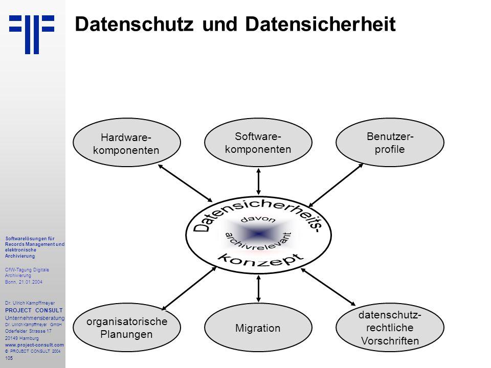 105 Softwarelösungen für Records Management und elektronische Archivierung CfW-Tagung Digitale Archivierung Bonn, 21.01.2004 Dr. Ulrich Kampffmeyer PR