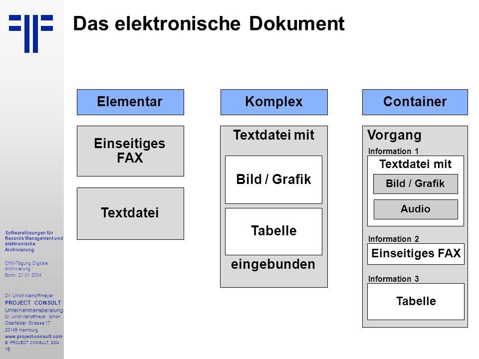 15 Softwarelösungen für Records Management und elektronische Archivierung CfW-Tagung Digitale Archivierung Bonn, 21.01.2004 Dr. Ulrich Kampffmeyer PRO
