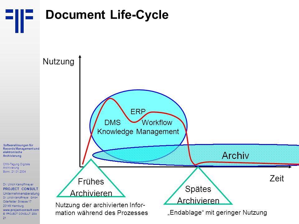 21 Softwarelösungen für Records Management und elektronische Archivierung CfW-Tagung Digitale Archivierung Bonn, 21.01.2004 Dr. Ulrich Kampffmeyer PRO