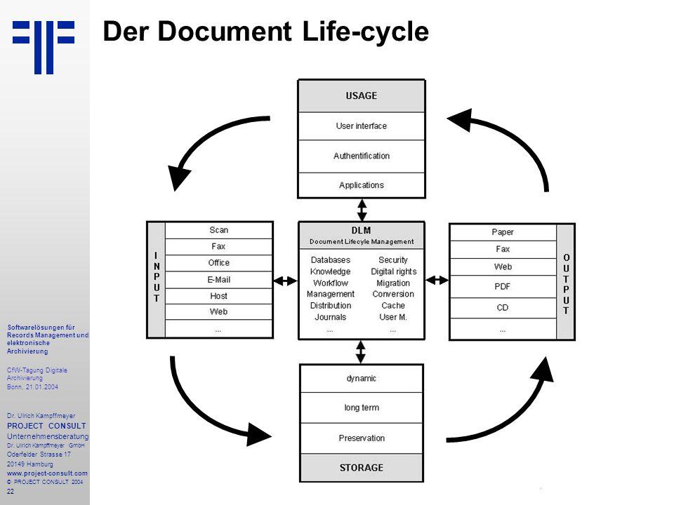 22 Softwarelösungen für Records Management und elektronische Archivierung CfW-Tagung Digitale Archivierung Bonn, 21.01.2004 Dr. Ulrich Kampffmeyer PRO