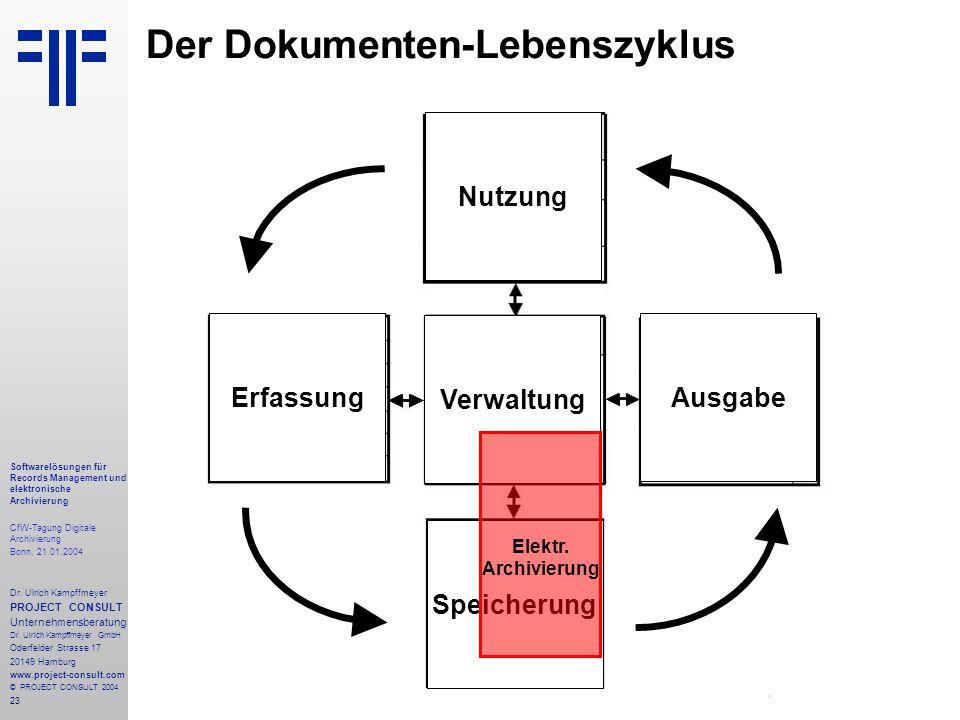 23 Softwarelösungen für Records Management und elektronische Archivierung CfW-Tagung Digitale Archivierung Bonn, 21.01.2004 Dr. Ulrich Kampffmeyer PRO