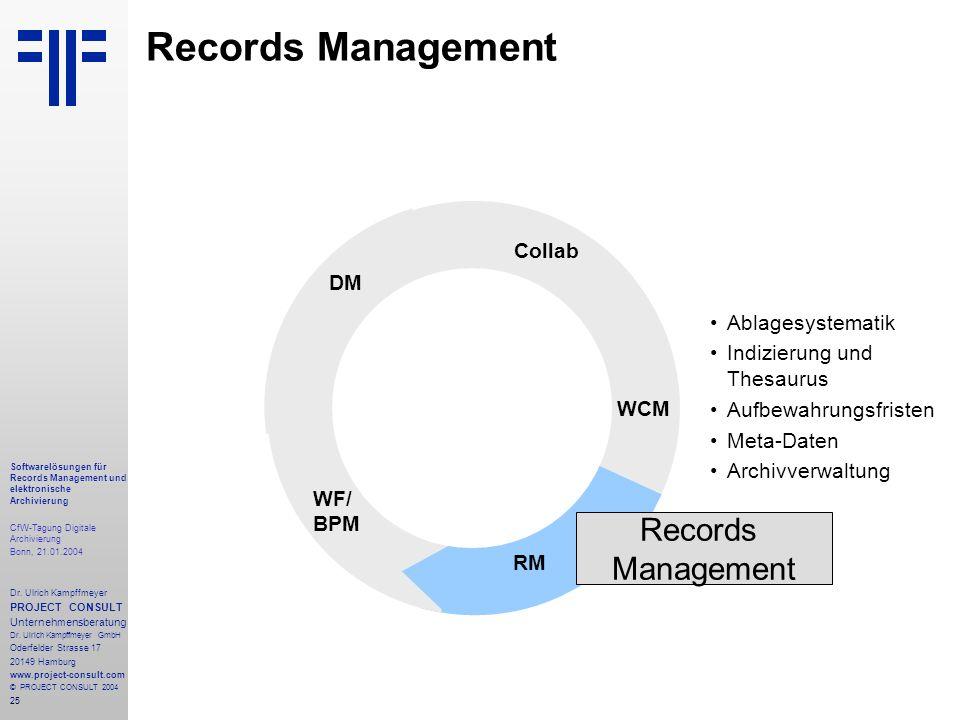 25 Softwarelösungen für Records Management und elektronische Archivierung CfW-Tagung Digitale Archivierung Bonn, 21.01.2004 Dr. Ulrich Kampffmeyer PRO
