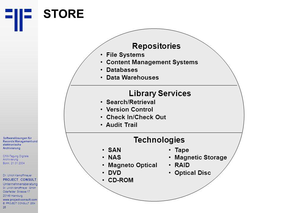 26 Softwarelösungen für Records Management und elektronische Archivierung CfW-Tagung Digitale Archivierung Bonn, 21.01.2004 Dr. Ulrich Kampffmeyer PRO