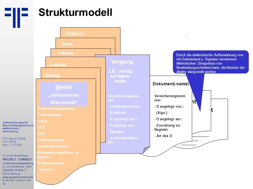 78 Softwarelösungen für Records Management und elektronische Archivierung CfW-Tagung Digitale Archivierung Bonn, 21.01.2004 Dr. Ulrich Kampffmeyer PRO