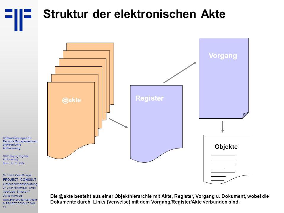79 Softwarelösungen für Records Management und elektronische Archivierung CfW-Tagung Digitale Archivierung Bonn, 21.01.2004 Dr. Ulrich Kampffmeyer PRO