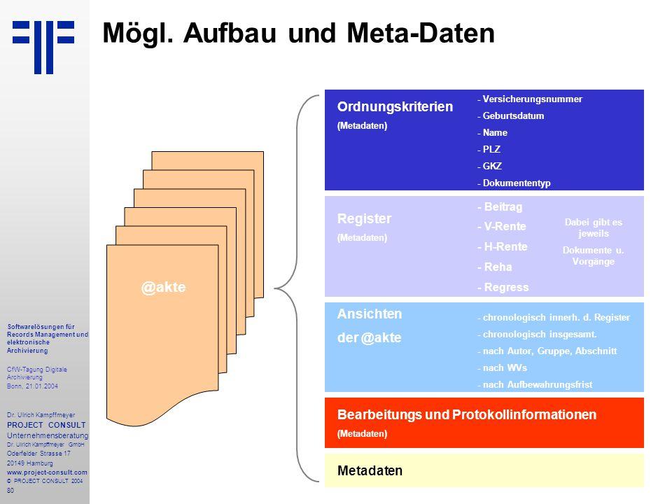 80 Softwarelösungen für Records Management und elektronische Archivierung CfW-Tagung Digitale Archivierung Bonn, 21.01.2004 Dr. Ulrich Kampffmeyer PRO