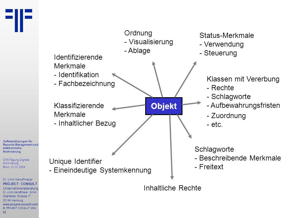82 Softwarelösungen für Records Management und elektronische Archivierung CfW-Tagung Digitale Archivierung Bonn, 21.01.2004 Dr. Ulrich Kampffmeyer PRO