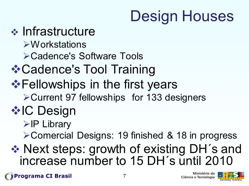 18 Training Program  Cadence s Partnership  1 Yr.
