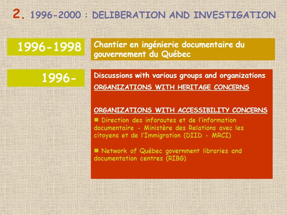 1996-1998 1996- Discussions with various groups and organizations ORGANIZATIONS WITH HERITAGE CONCERNS ORGANIZATIONS WITH ACCESSIBILITY CONCERNS Chantier en ingénierie documentaire du gouvernement du Québec 2.
