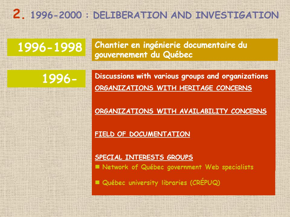 1996-1998 1996- Discussions with various groups and organizations ORGANIZATIONS WITH HERITAGE CONCERNS ORGANIZATIONS WITH AVAILABILITY CONCERNS FIELD OF DOCUMENTATION SPECIAL INTERESTS GROUPS Chantier en ingénierie documentaire du gouvernement du Québec 2.